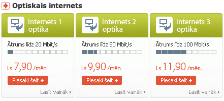 Optiskā Interneta Pieslēgums